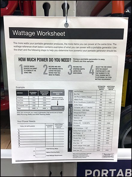 Troy Bilt Generator Wattage Worksheet – Fixtures Close Up